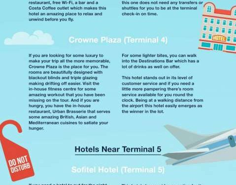 Best Hotels To Stay Near Heathrow Airport