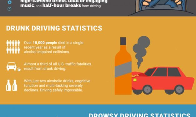 The Common Reasons for Road Collision: Drowsy vs Drunk Driving
