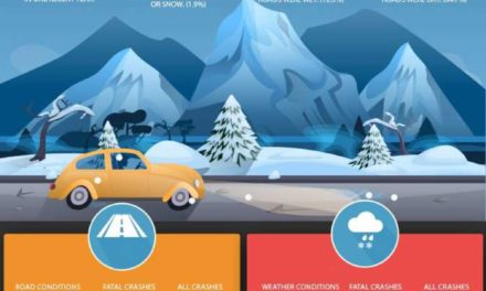 Understanding A Snowy Weather: Is It Safe For All?