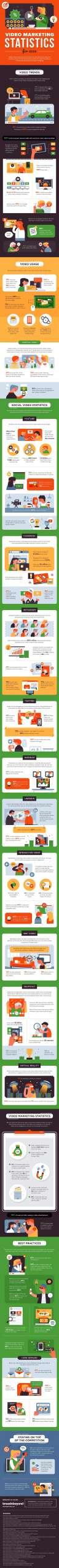Video-Marketing-Statistics-scaled