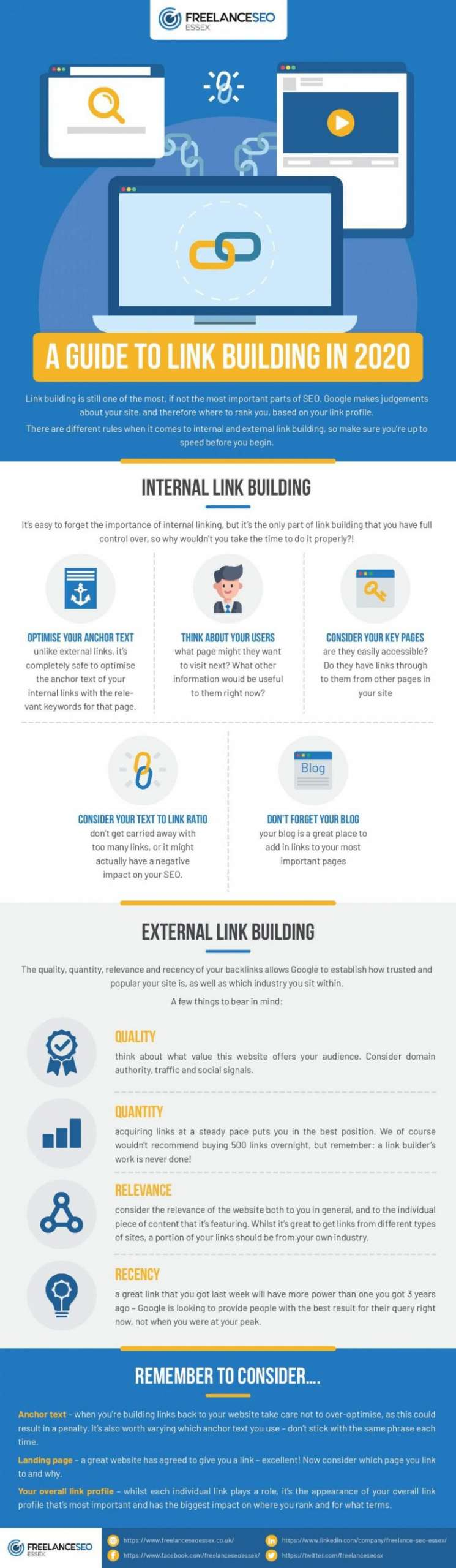 A-guide-to-link-building-in-2020-768x2640-1-scaled