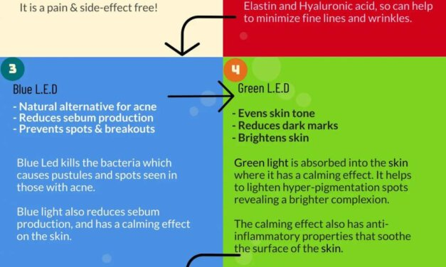 Benefits of Lumineo Light Therapy