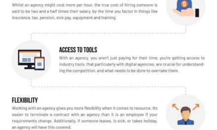 Digital Agency Or In-House Team? Which is Right For Your Marketing Needs?