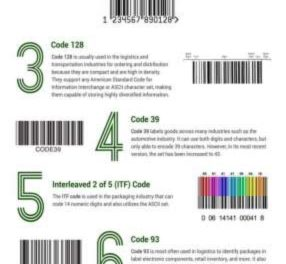 QR Code vs. Barcode: The Differences Every Manufacturer Should Know