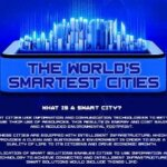 The-worlds-smartest-cities