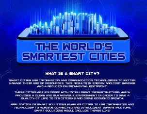 Smart Cities of Tomorrow