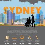 Travelling-the-world-by-wheelchair-scaled