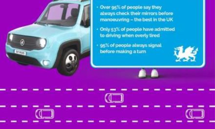 The UK regions with the best drivers