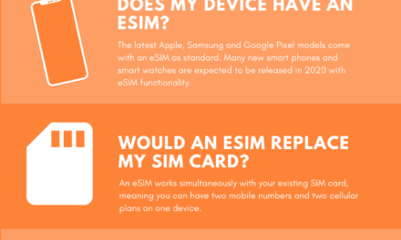 What is an eSIM? How do you use it?