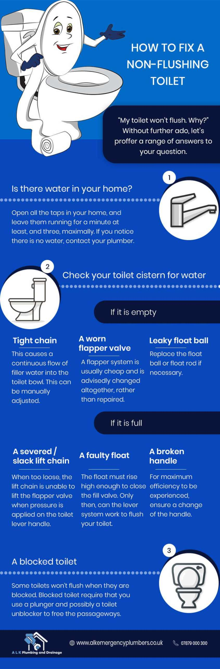 how-to-fix-a-nonflushing-toilet