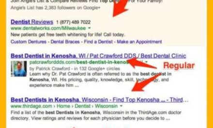 10 Dental Internet Marketing Strategies