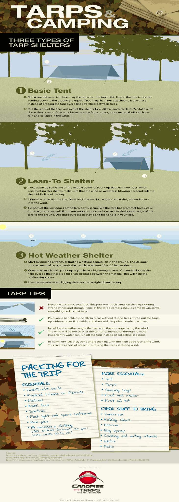 How to Create Camping Shelters with Tarps