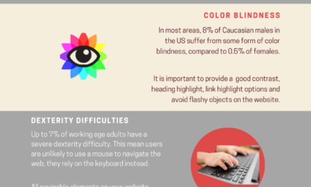 Web Accessibility – Disabilities Statistics in the U.S.A – Infographic