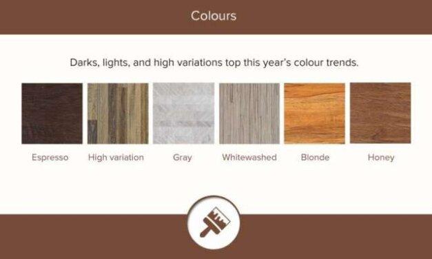 Laminate Flooring Trends 2020