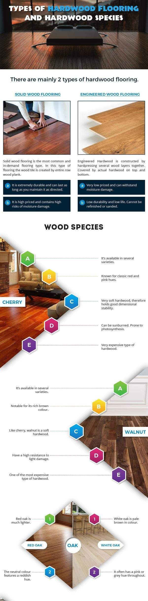 Wood-Species-for-Hardwood-Flooring-1