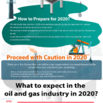 oil and gas industry in 2020
