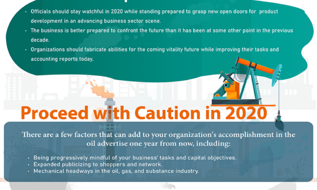 What to expect in the oil and gas industry in 2020?
