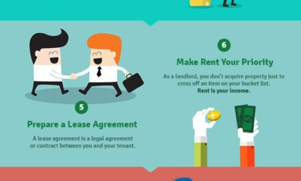 So, You Want to Become a Landlord?