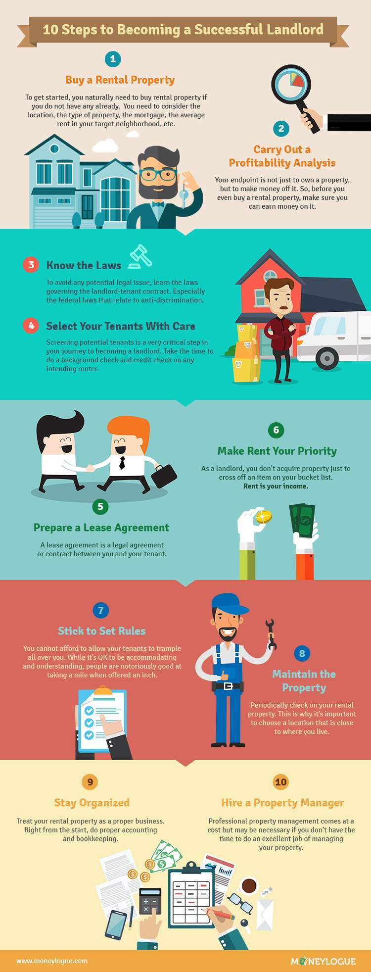steps to becoming a landlord