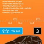 Best-Cars-For-New-Drivers-scaled