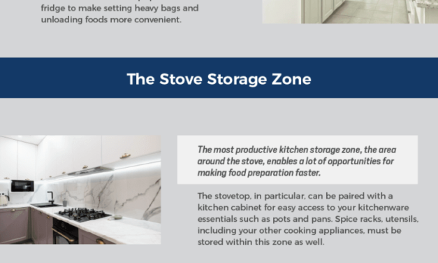 How to Use the 3 Zones of Kitchen Storage