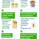 Reasons-To-Replace-Plastic-Bags-With-Cotton-Reusable-Bags