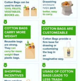 Benefits of Cotton Bags On You And On Environment