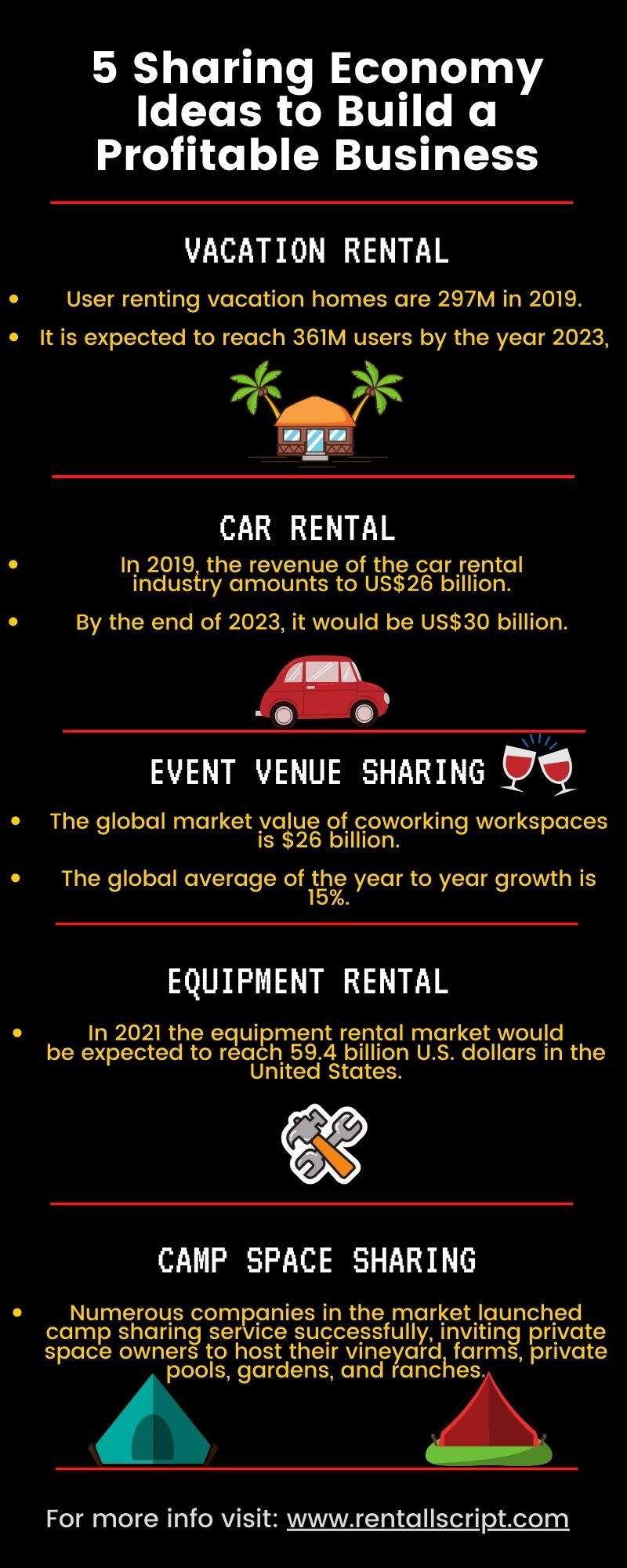 Sharing-Economy-Business-Ideas-in-2020