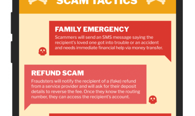 How to Identify and Avoid SMS Scams