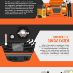 How to Prevent A Car from Overheating