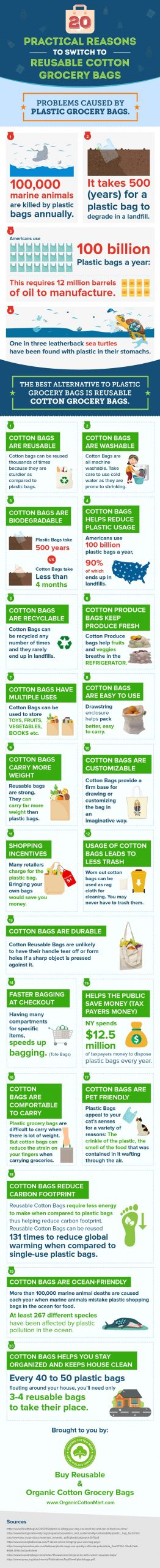 Reasons-To-Replace-Plastic-Bags-With-Cotton-Reusable-Bags-scaled