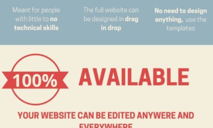 Why using a website builder?
