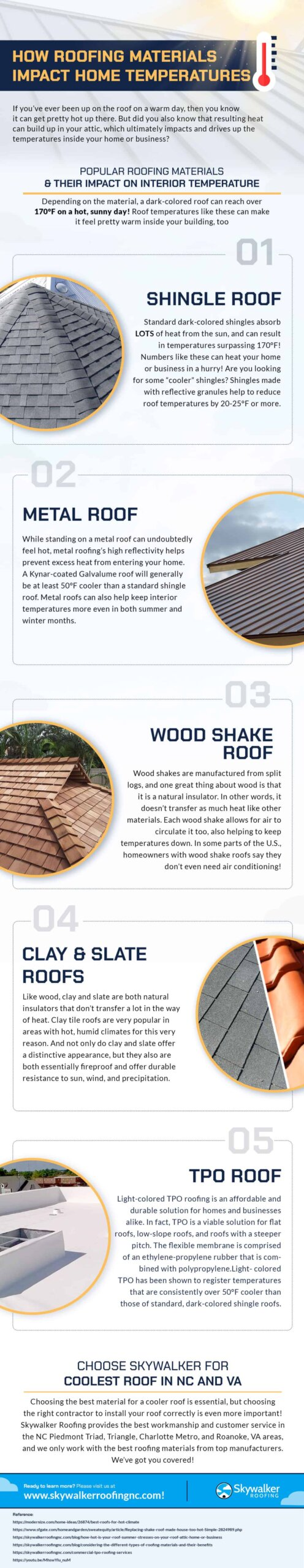 How-Roofing-Material-Impacts-Home-Temperatures