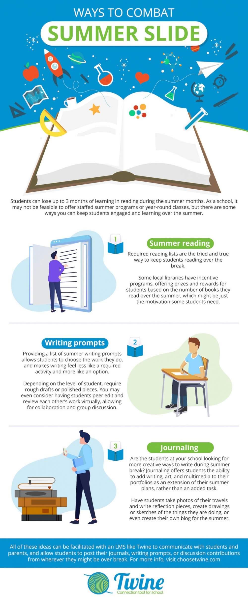 Ways to combat summer slide in reading