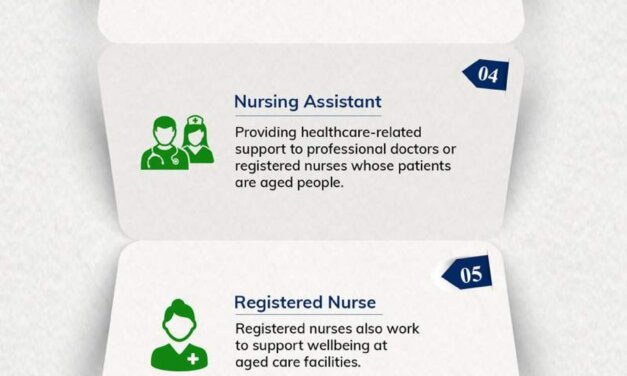 What qualifications are required to work in the Aged Care sector in Australia?