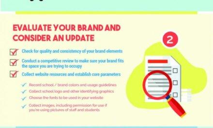 Get your school's website started in 4 steps