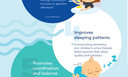 5 Health Benefits of Swimming for Your Infant or Toddler