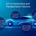 IoT-in-Automotive-and-Transportation-Sectors