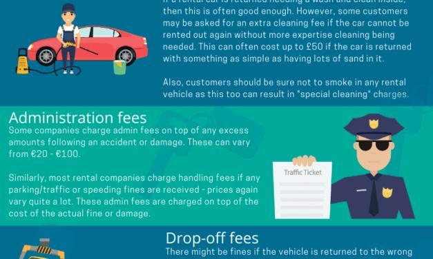 A Guide To Avoiding Hidden Car Hire Fees
