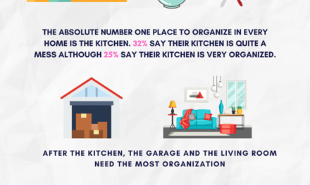 7 Home Organizing Statistics That Will Encourage You