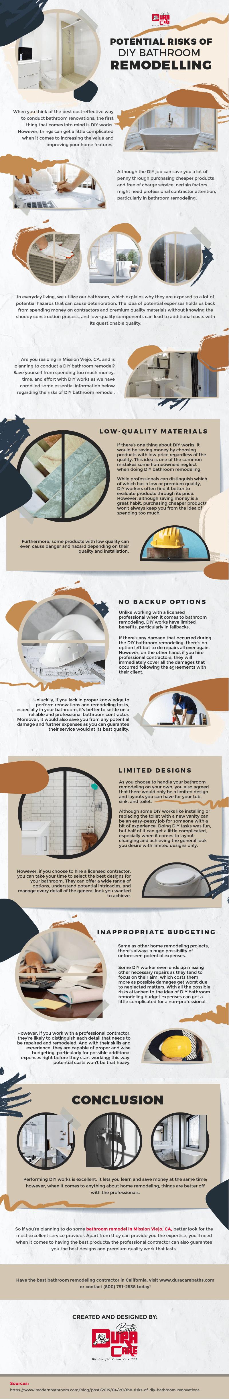 Potential-Risks-of-DIY-Bathroom-Remodeling