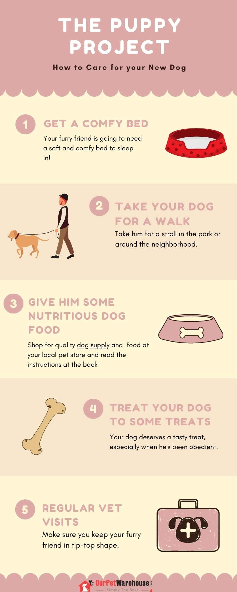How-to-care-for-your-New-Dog