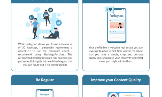 Monetize Instagram: Strategies to Help You Earn a Fortune on Instagram
