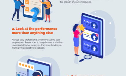 How to Evaluate the Performance of Your Remote Workers