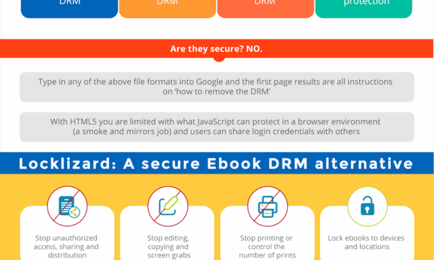How to protect your ebooks from piracy