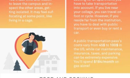 Living on-Campus vs Living off-Campus