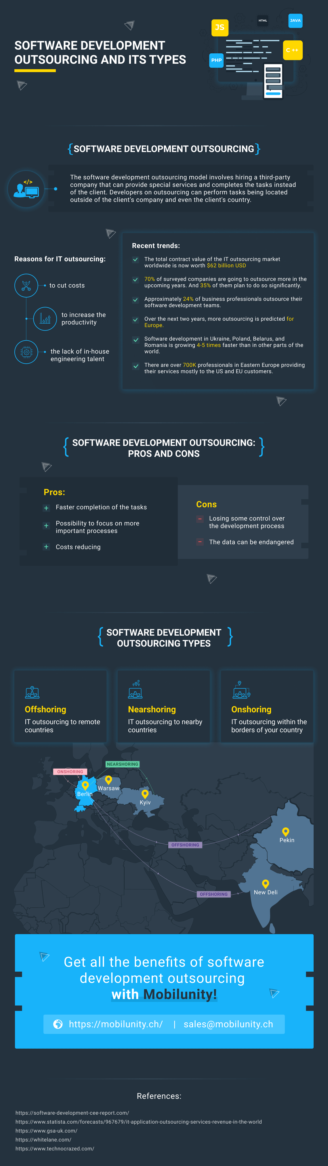 Software Development Outsourcing and Its Types