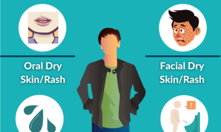 Types of STDs that Cause Dry Skin & Other STD Symptoms in Men and Women.