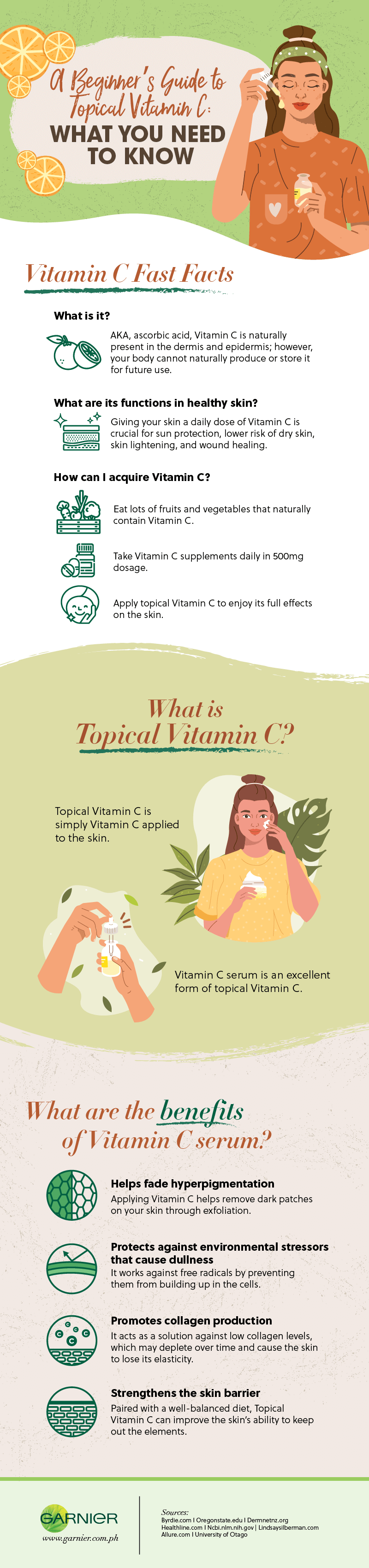 Beginner's Guide to Topical Vitamin C