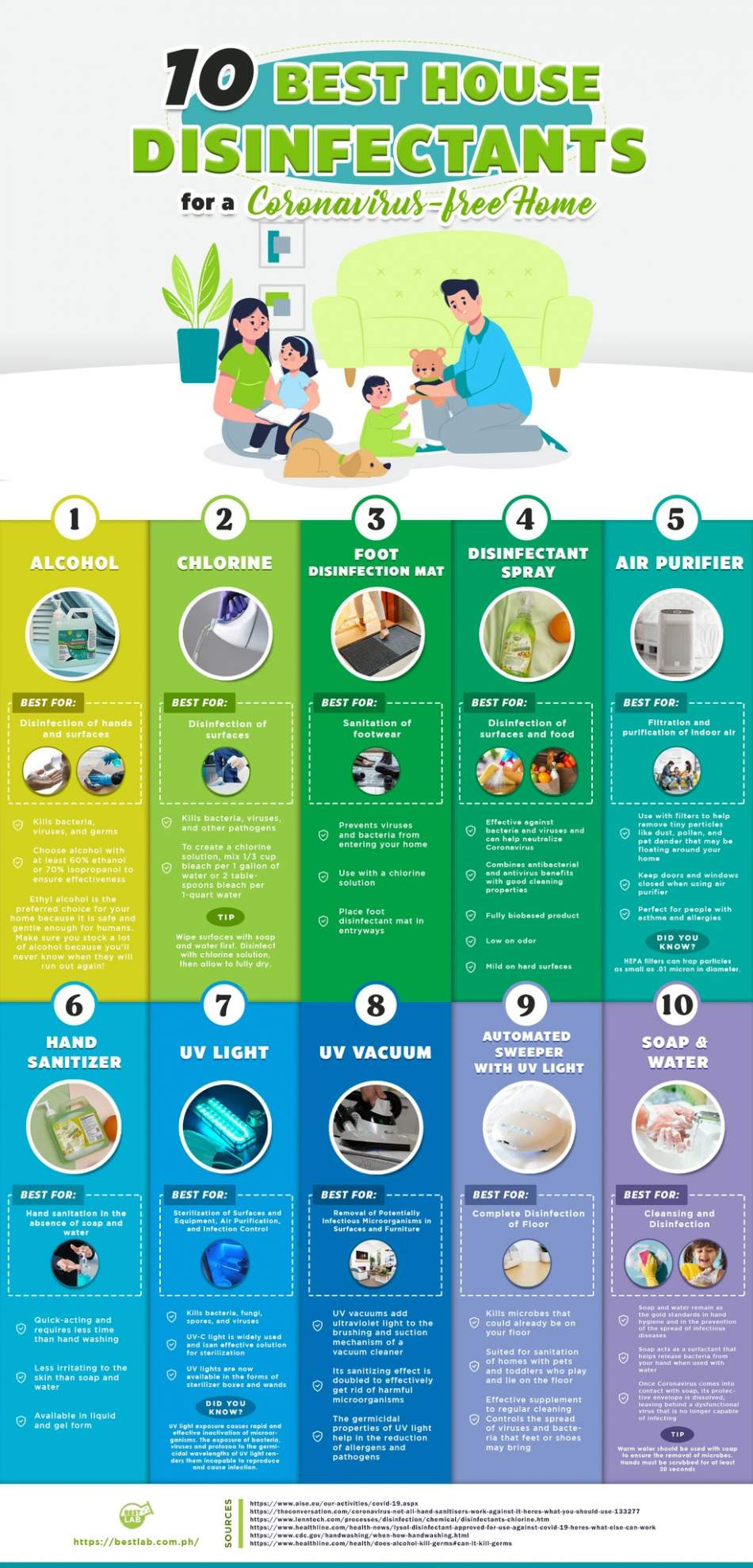 Disinfectants-Home-Covid-19
